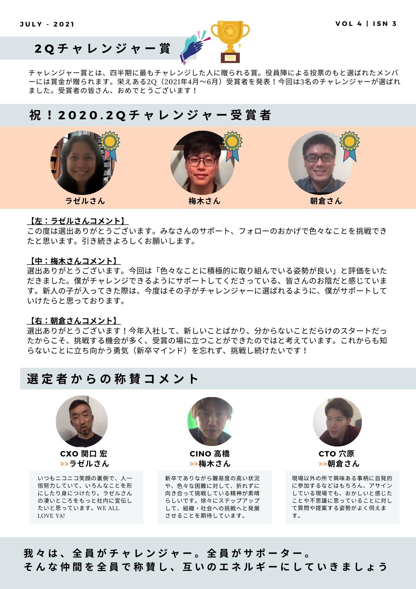 社内報/2Qチャレンジャー賞
